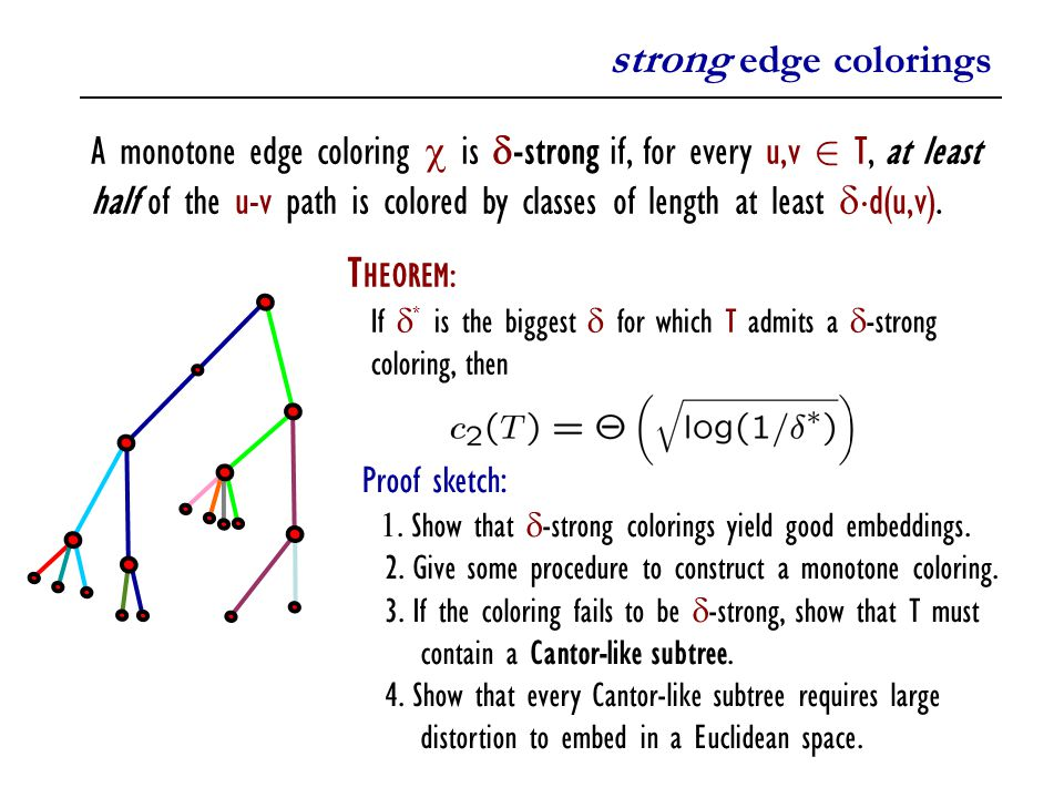 strong edge colorings A monotone edge coloring  is  -strong if, for every u,v 2 T, at least half of the u-v path is colored by classes of length at least  ¢ d(u,v).