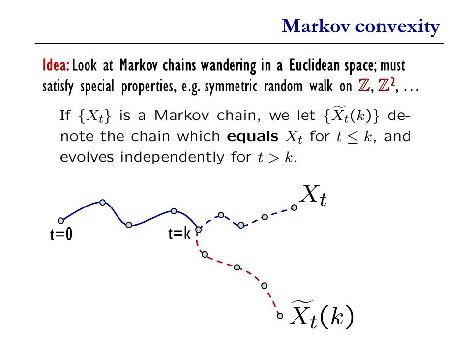 Markov convexity Idea: Look at Markov chains wandering in a Euclidean space; must satisfy special properties, e.g.