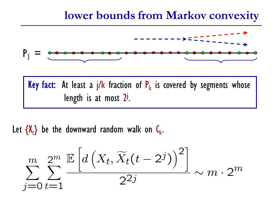 lower bounds from Markov convexity P 3 = Let {X t } be the downward random walk on C k.