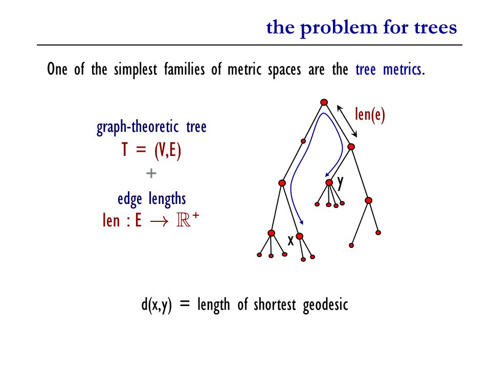 the problem for trees One of the simplest families of metric spaces are the tree metrics.