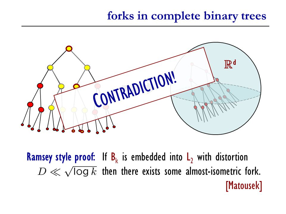 on forks Natural question: Are forks the only obstruction.