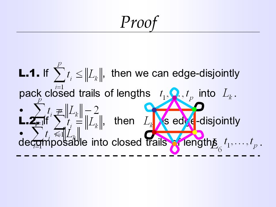 Proof L.1. If, then we can edge-disjointly pack closed trails of lengths into.