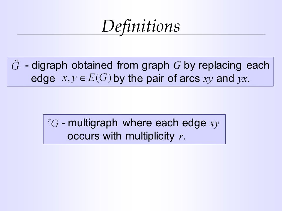 Definitions - digraph obtained from graph G by replacing each edge by the pair of arcs xy and yx.