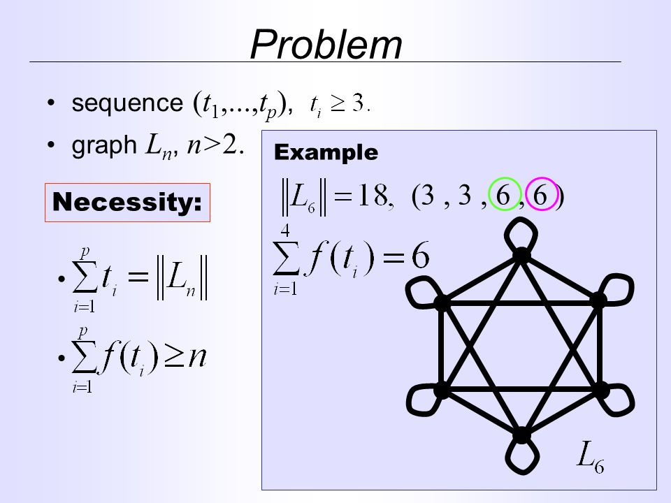 Problem sequence (t 1,...,t p ), graph L n, n>2. Necessity: Example (3, 3, 6, 6 )