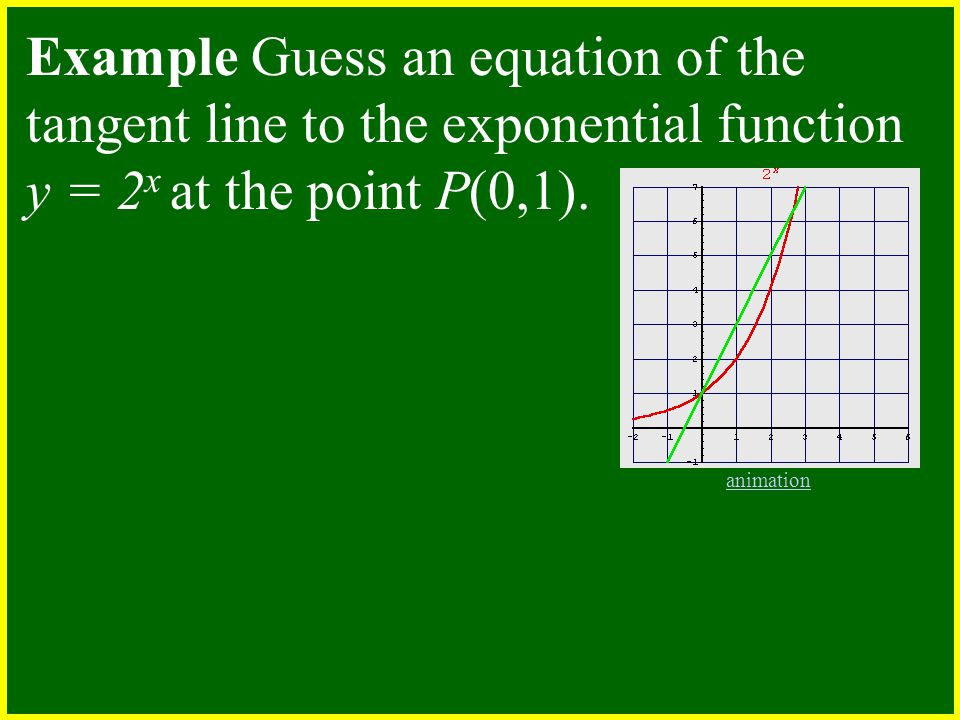 Example Guess an equation of the tangent line to the exponential function y = 2 x at the point P(0,1).