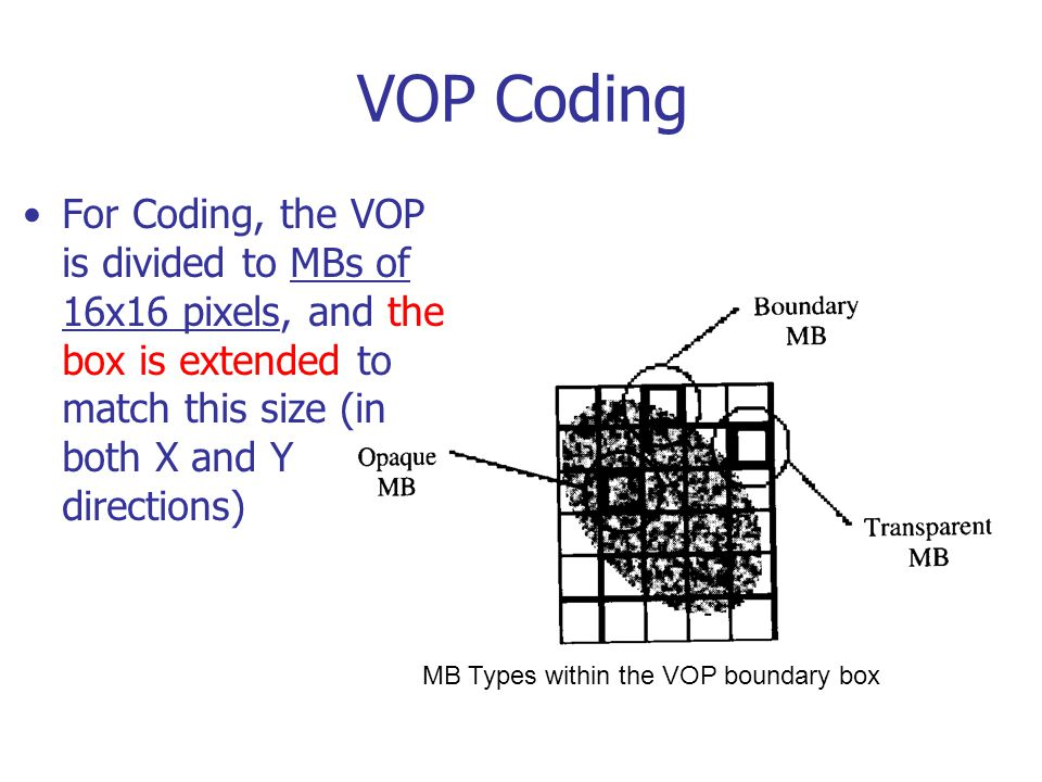 Binary Shape Coding The shape coding is performed blockwise: for each MB the Alpha values are coded separately (BAB: Binary Alpha Blocks) The binary values are 0 and 255 but they are treated as '0' and '1' Context Based Arithmetic Encoding (CAE): –The codewords are assigned according to probability that depends on the context of the shape element.