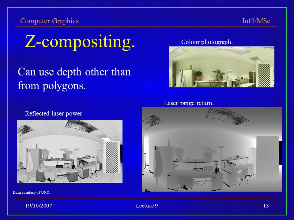 Computer Graphics Inf4/MSc 19/10/2007Lecture 913 Z-compositing.