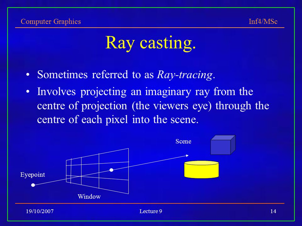 Computer Graphics Inf4/MSc 19/10/2007Lecture 914 Ray casting. Sometimes referred to as Ray-tracing. Involves projecting an imaginary ray from the cent