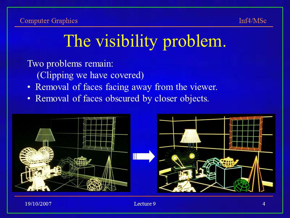 Computer Graphics Inf4/MSc 19/10/2007Lecture 94 The visibility problem. Two problems remain: (Clipping we have covered) Removal of faces facing away f