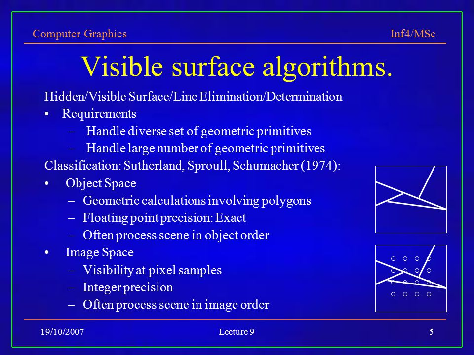 Computer Graphics Inf4/MSc 19/10/2007Lecture 95 Visible surface algorithms. Hidden/Visible Surface/Line Elimination/Determination Requirements – Handl