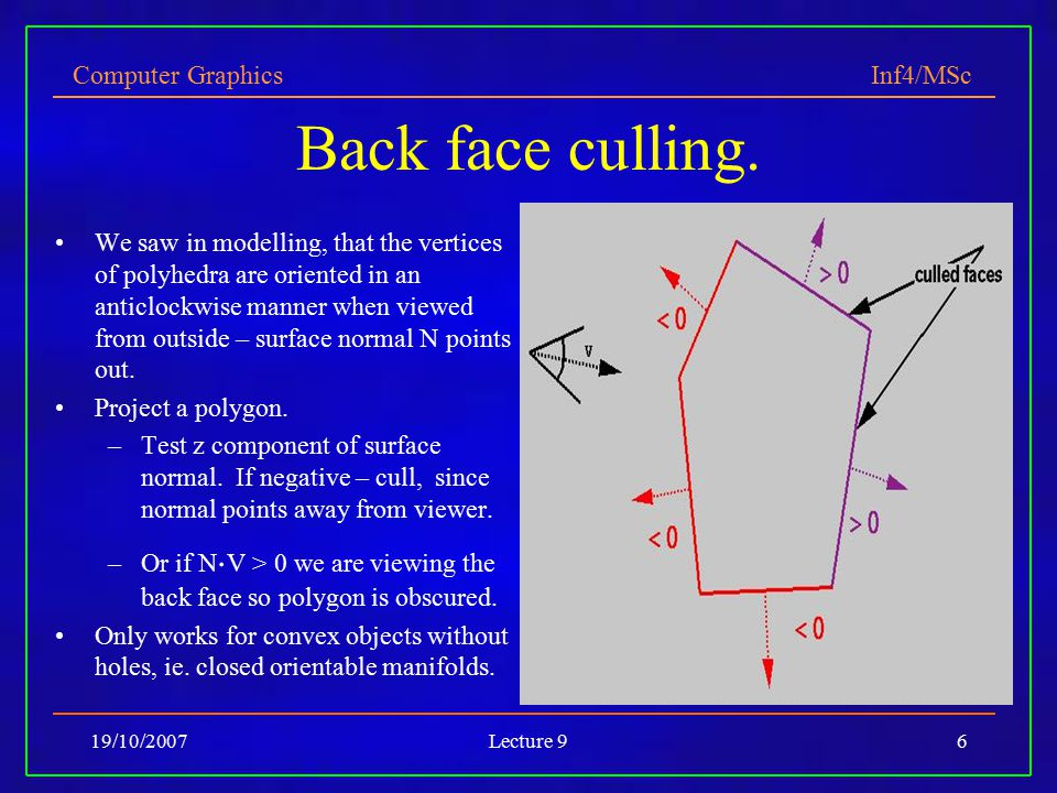 Computer Graphics Inf4/MSc 19/10/2007Lecture 96 Back face culling.