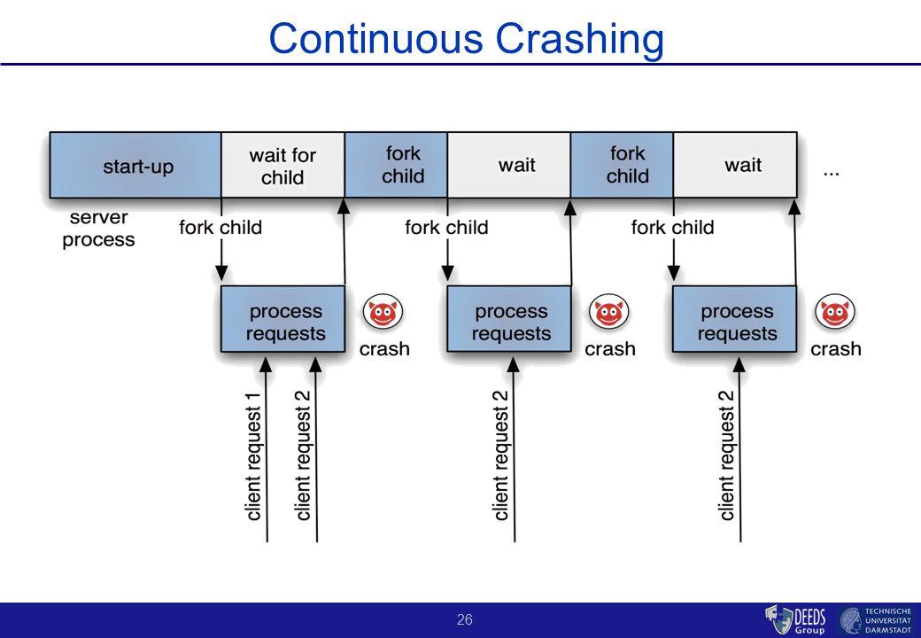 26 Continuous Crashing