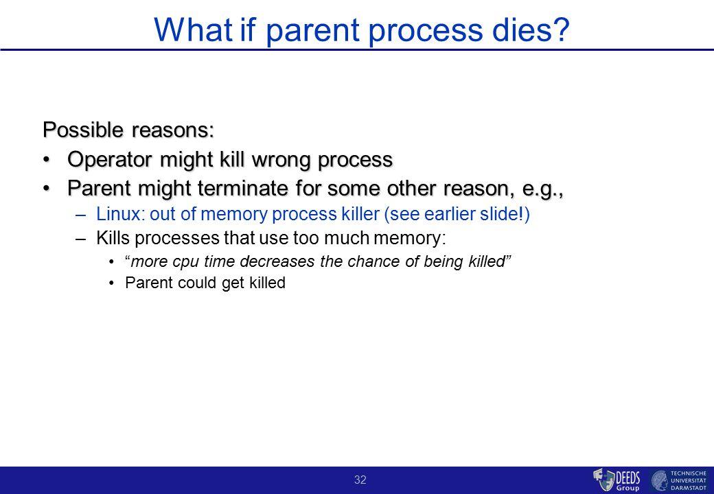 32 What if parent process dies.