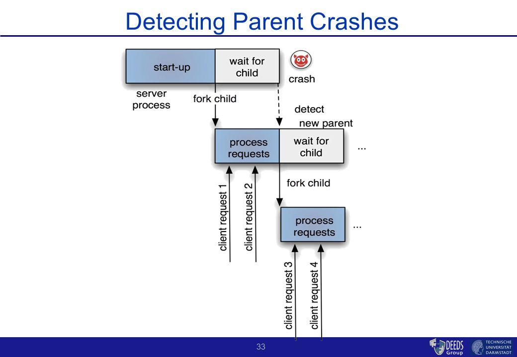 33 Detecting Parent Crashes