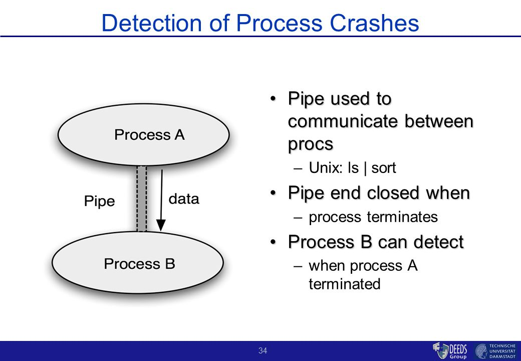 34 Detection of Process Crashes Pipe used to communicate between procs –Unix: ls | sort Pipe end closed when –process terminates Process B can detect –when process A terminated