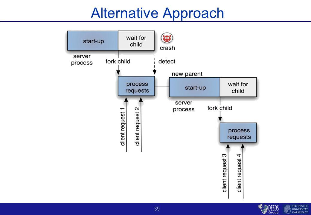 39 Alternative Approach