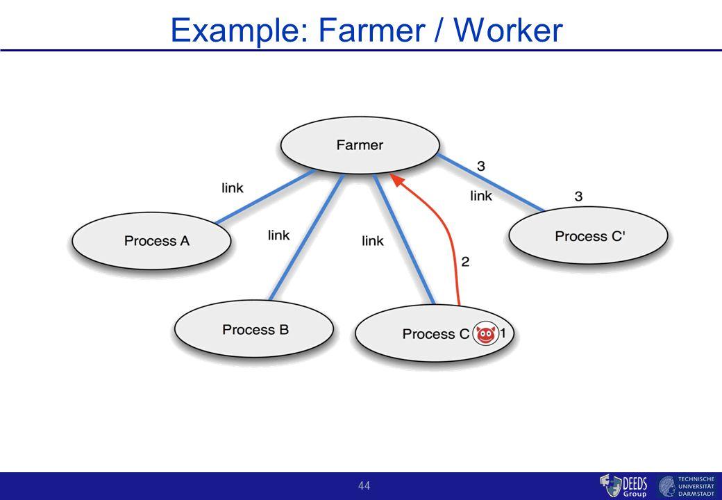 44 Example: Farmer / Worker
