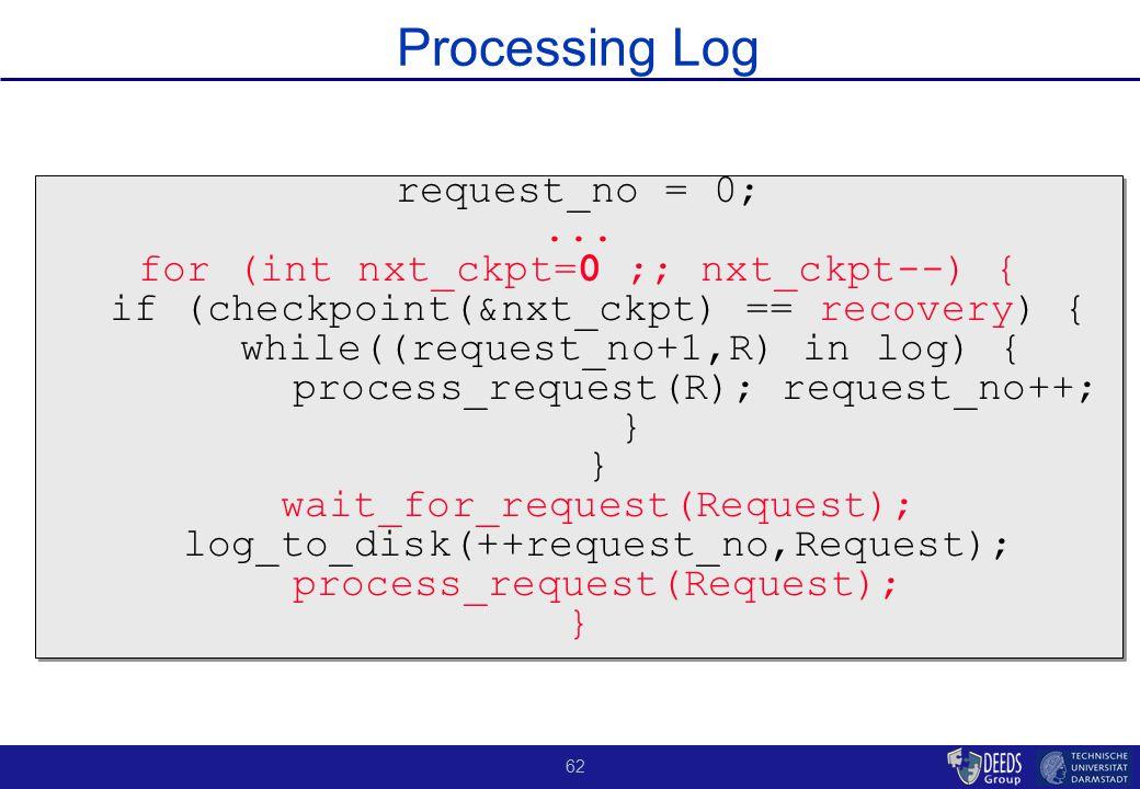 62 Processing Log request_no = 0;...
