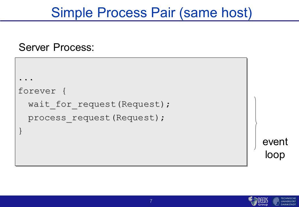 7 Simple Process Pair (same host)...