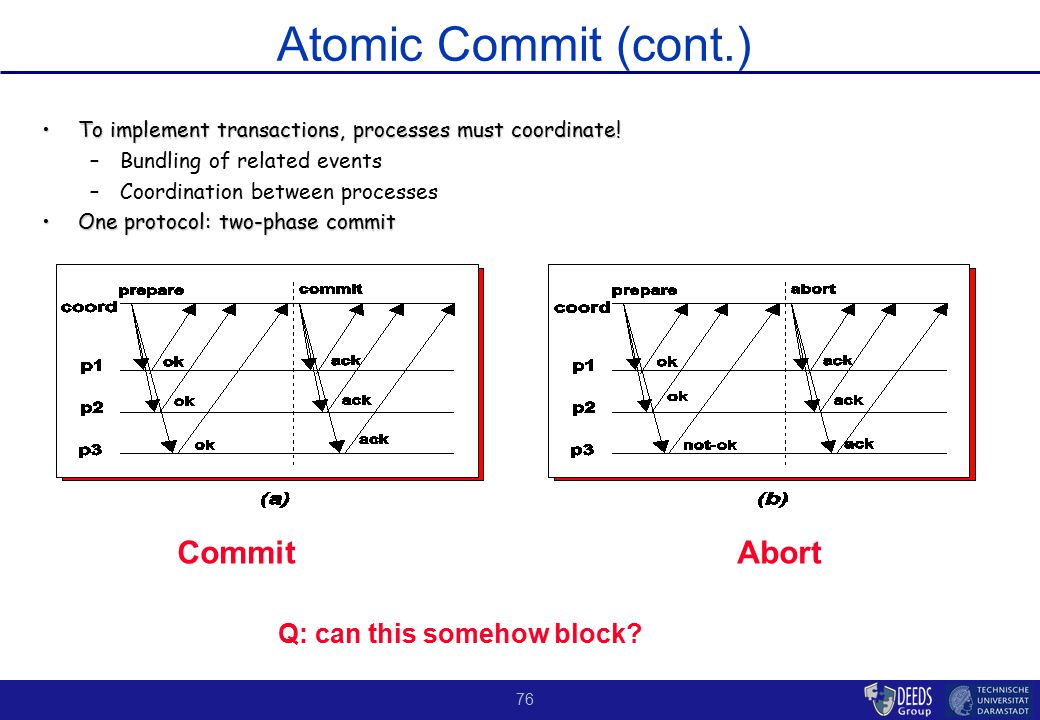 76 Atomic Commit (cont.) To implement transactions, processes must coordinate!To implement transactions, processes must coordinate.