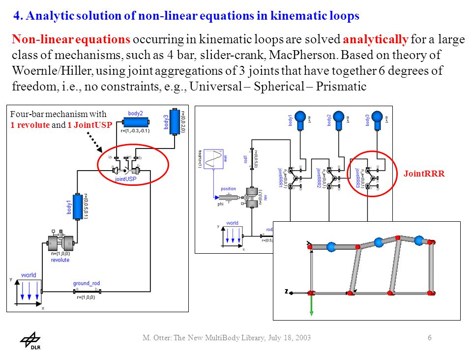 M. Otter: The New MultiBody Library, July 18, 20036 4. Analytic solution of non-linear equations in kinematic loops Non-linear equations occurring in