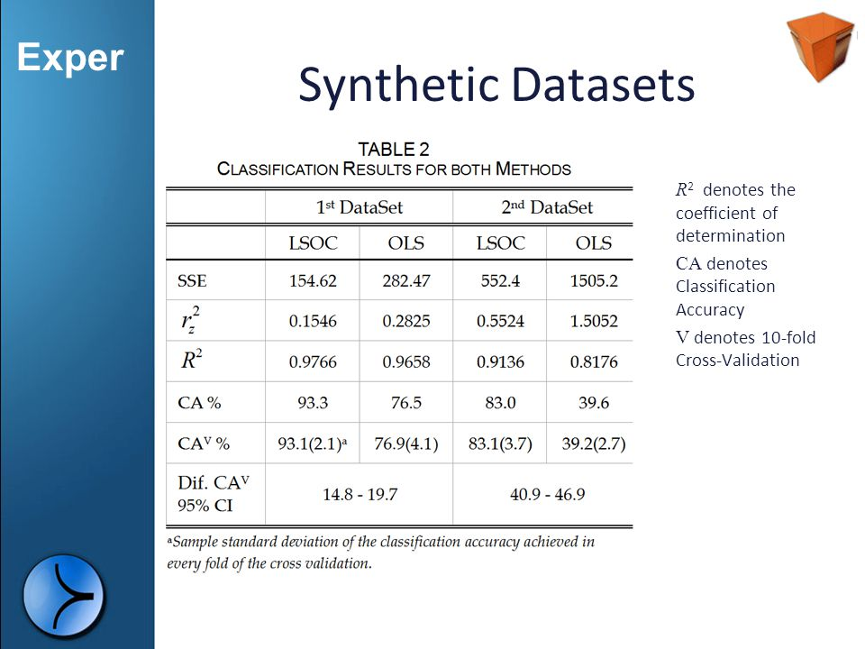 Exper Synthetic Datasets R 2 denotes the coefficient of determination CA denotes Classification Accuracy V denotes 10-fold Cross-Validation