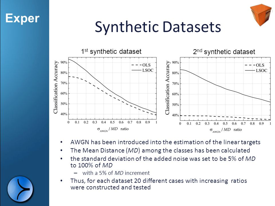 Exper Synthetic Datasets AWGN has been introduced into the estimation of the linear targets The Mean Distance (MD) among the classes has been calculat