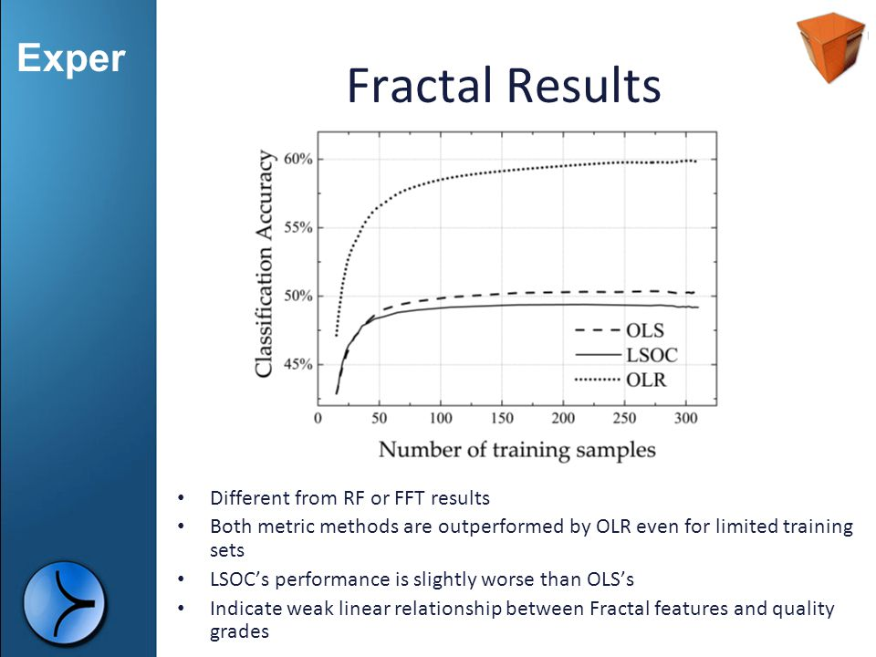 Exper Fractal Results Different from RF or FFT results Both metric methods are outperformed by OLR even for limited training sets LSOC's performance i