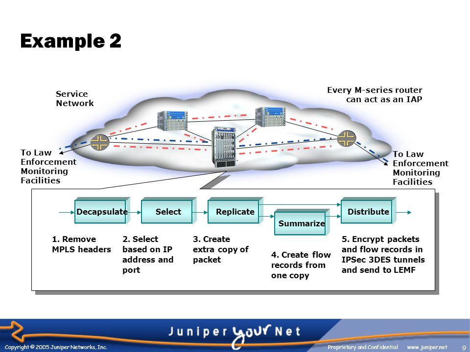 9 Copyright © 2005 Juniper Networks, Inc.