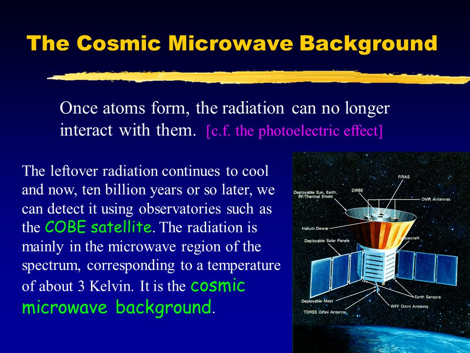 The Cosmic Microwave Background Once atoms form, the radiation can no longer interact with them.
