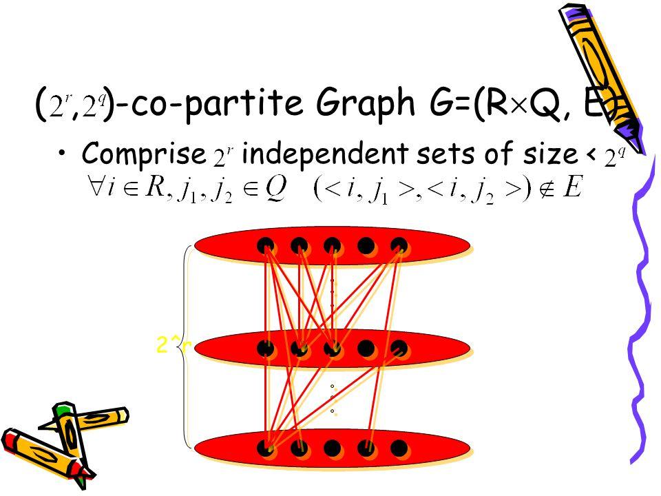 (, )-co-partite Graph G=(R  Q, E) Comprise independent sets of size < 2^r