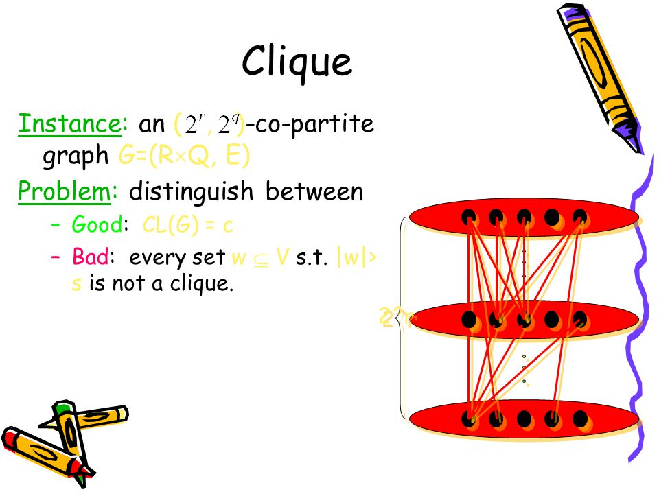 Clique Instance: an (, )-co-partite graph G=(R  Q, E) Problem: distinguish between –Good: CL(G) = c –Bad: every set w  V s.t.