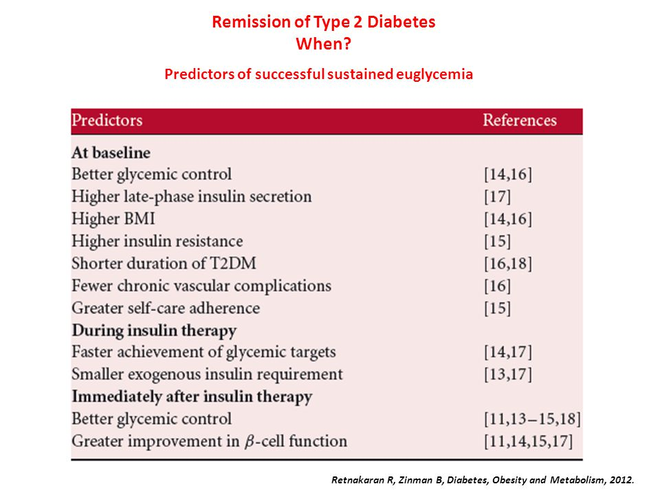 Remission of Type 2 Diabetes When.