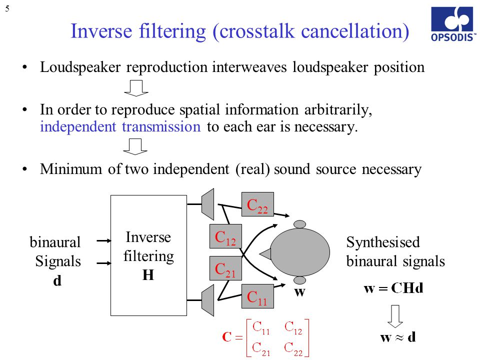 5 Inverse filtering (crosstalk cancellation) Loudspeaker reproduction interweaves loudspeaker position In order to reproduce spatial information arbitrarily, independent transmission to each ear is necessary.