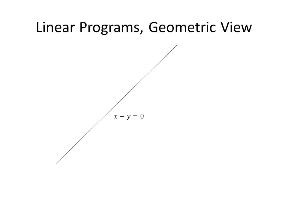 Linear Programs, Geometric View