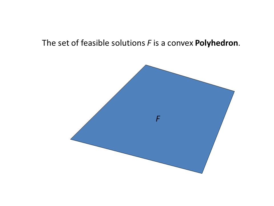 The set of feasible solutions F is a convex Polyhedron. F