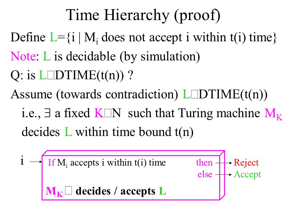 Time Hierarchy (proof) Define L={i | M i does not accept i within t(i) time} Note: L is decidable (by simulation) Q: is L  DTIME(t(n)) .