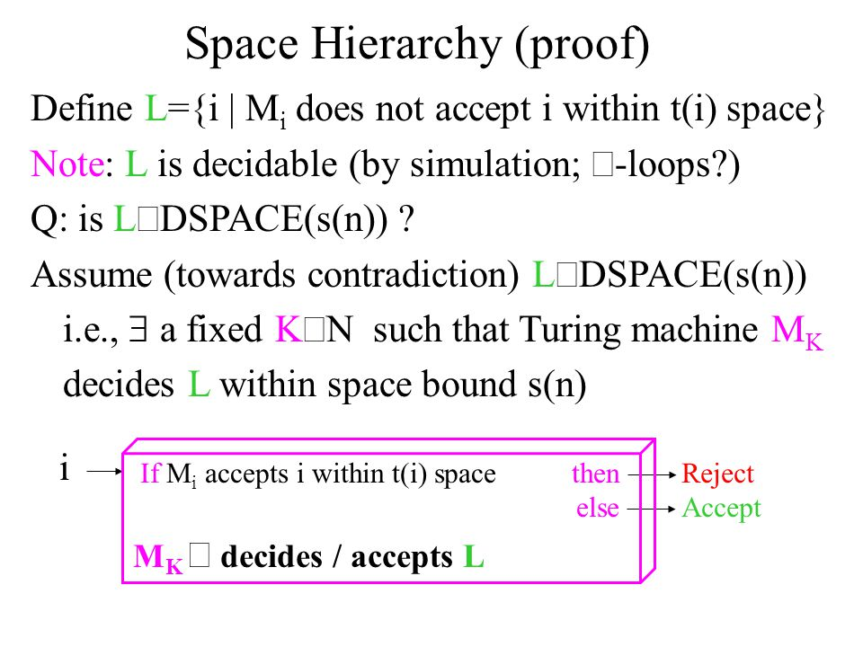Space Hierarchy (proof) Define L={i | M i does not accept i within t(i) space} Note: L is decidable (by simulation;  -loops ) Q: is L  DSPACE(s(n)) .