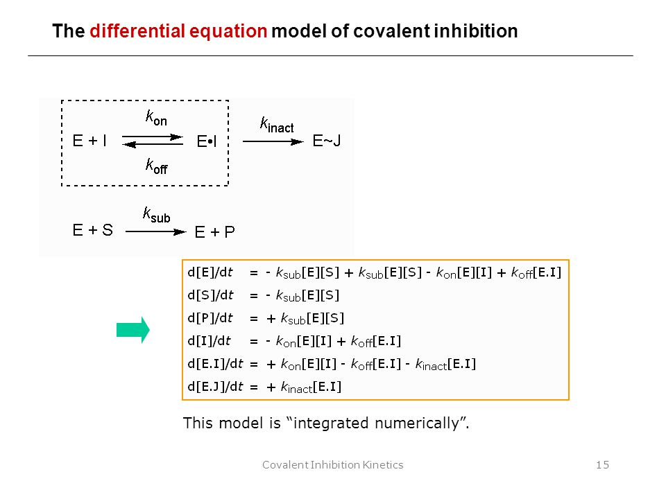 "Covalent Inhibition Kinetics15 The differential equation model of covalent inhibition This model is ""integrated numerically""."
