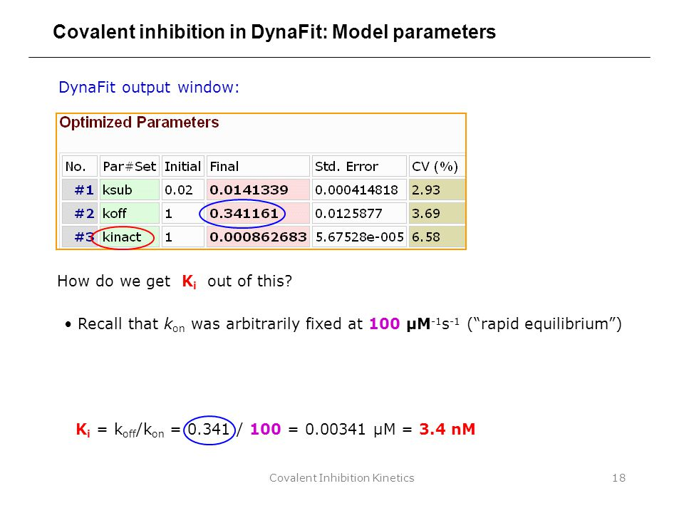 Covalent Inhibition Kinetics18 Covalent inhibition in DynaFit: Model parameters DynaFit output window: How do we get K i out of this? Recall that k on
