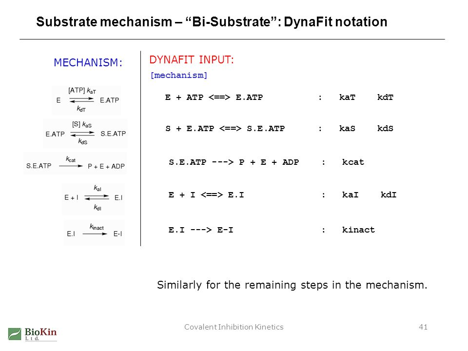 "Covalent Inhibition Kinetics41 Substrate mechanism – ""Bi-Substrate"": DynaFit notation [mechanism] E + ATP E.ATP : kaT kdT DYNAFIT INPUT: S + E.ATP S.E"