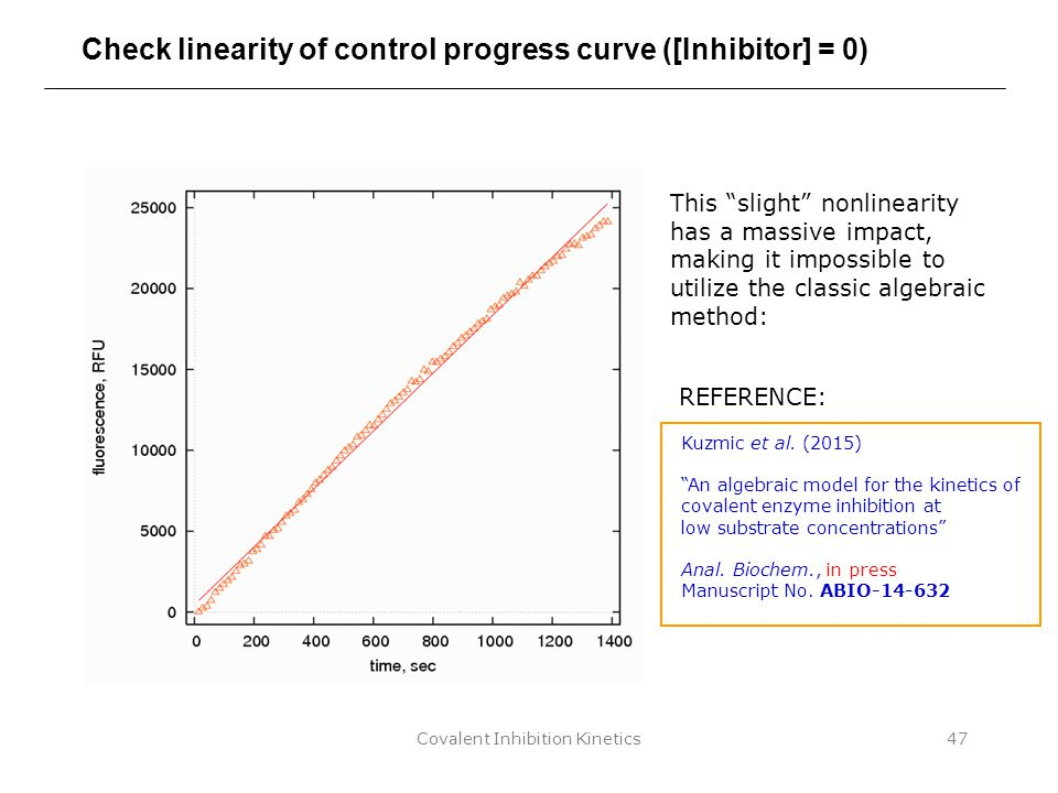 "Covalent Inhibition Kinetics47 Check linearity of control progress curve ([Inhibitor] = 0) This ""slight"" nonlinearity has a massive impact, making it"