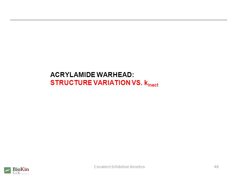 Covalent Inhibition Kinetics48 ACRYLAMIDE WARHEAD: STRUCTURE VARIATION VS. k inact