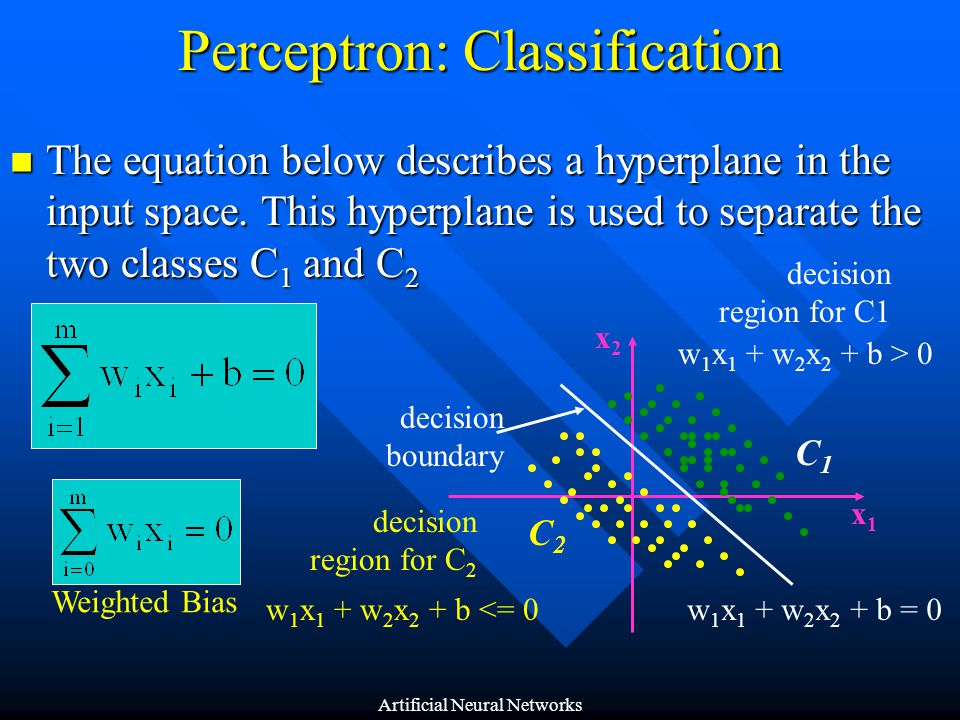 Perceptron: Limitations The perceptron can only model linearly- separable functions.