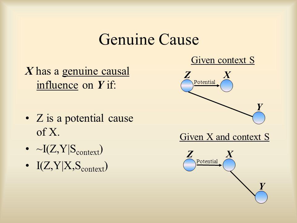 Genuine Cause X has a genuine causal influence on Y if: Z is a potential cause of X. ~I(Z,Y|S context ) I(Z,Y|X,S context ) ZX Potential Y Given conte