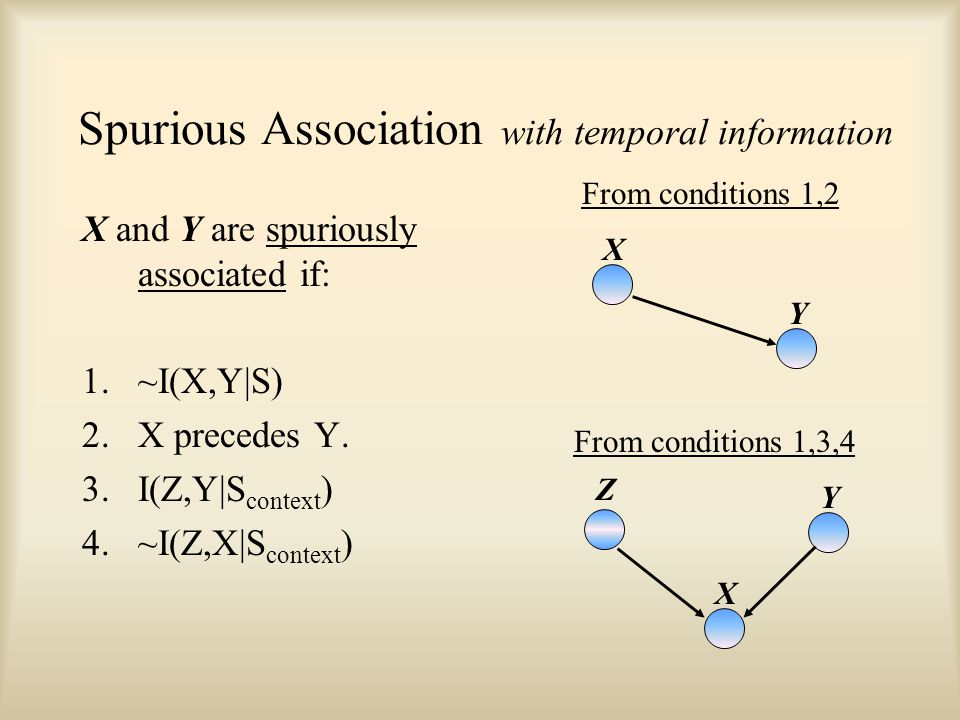 Spurious Association with temporal information X and Y are spuriously associated if: 1.~I(X,Y|S) 2.X precedes Y.