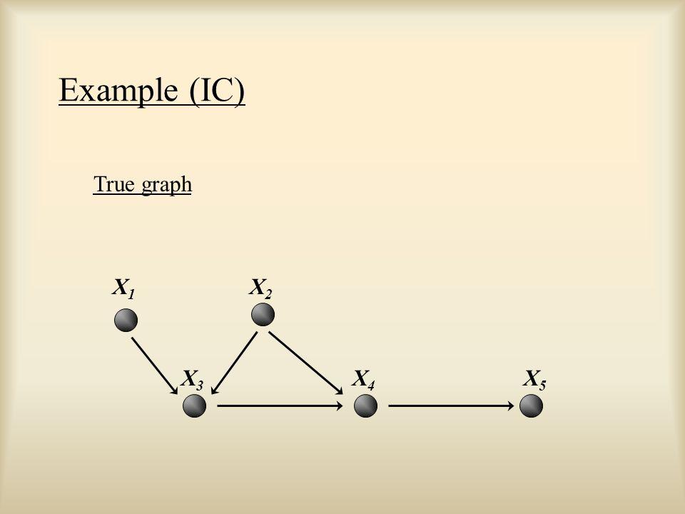 Example (IC) X1X1 X2X2 X3X3 X4X4 X5X5 True graph