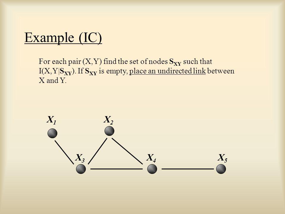 Example (IC) X1X1 X2X2 X3X3 X4X4 X5X5 For each pair (X,Y) find the set of nodes S XY such that I(X,Y|S XY ).