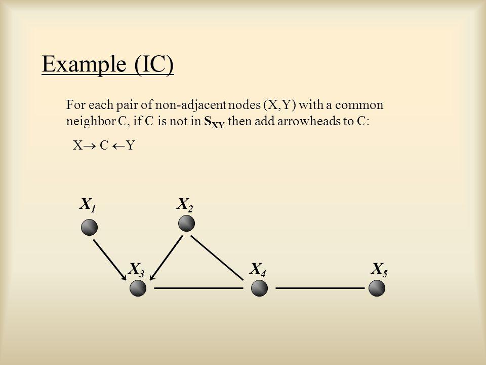 Example (IC) X1X1 X2X2 X3X3 X4X4 X5X5 For each pair of non-adjacent nodes (X,Y) with a common neighbor C, if C is not in S XY then add arrowheads to C: X  C  Y