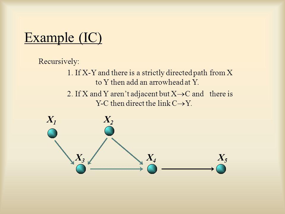 Example (IC) X1X1 X2X2 X3X3 X4X4 X5X5 Recursively: 1.
